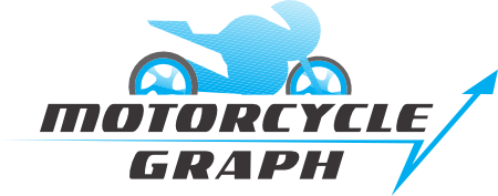 MotorcycleGraph